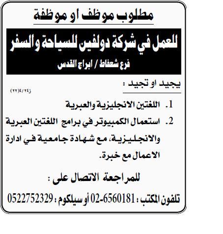 شعفاط|وظائف الفلسطينية