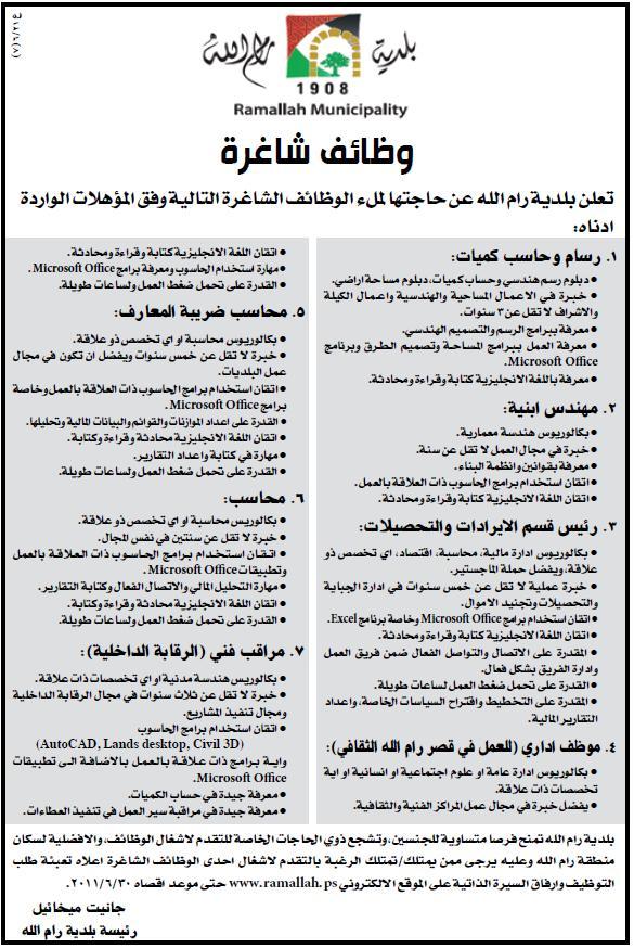 فلسطين,وظائف شاغرة,وظائف الفلسطينية