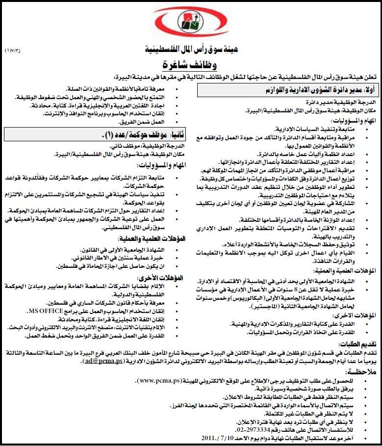 فلسطين,وظائف الفلسطيني, شاغرة,وظائف الفلسطينية