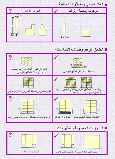 Recommendations_improve_seismic4.jpg